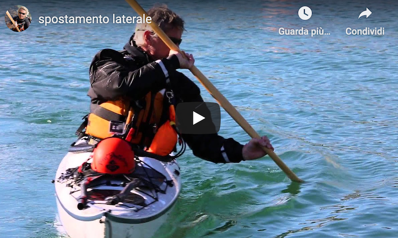 tutorial kayak